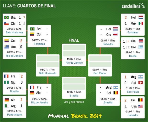 mundial-brasil-cuartos de final