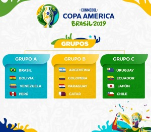 Grupos Copa America