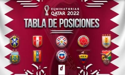 clasificatorias 2020 futbol